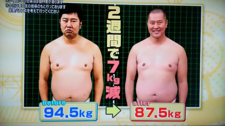 2週間で7kg減 (94.5kg→87.5kg)